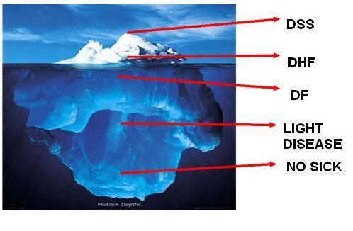en-iceberg fenomena